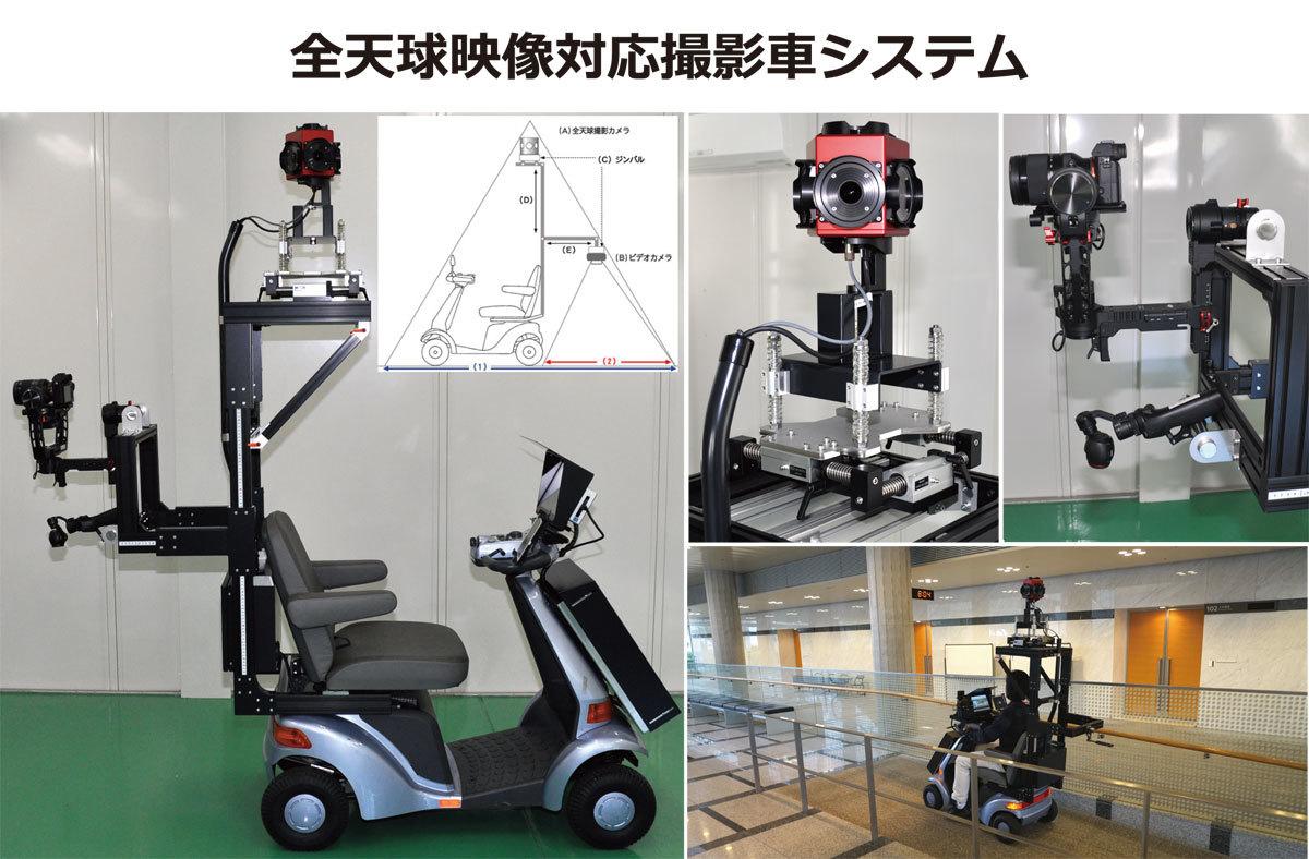 全天球パノラマ動画・全天球パノラマ写真撮影車システム